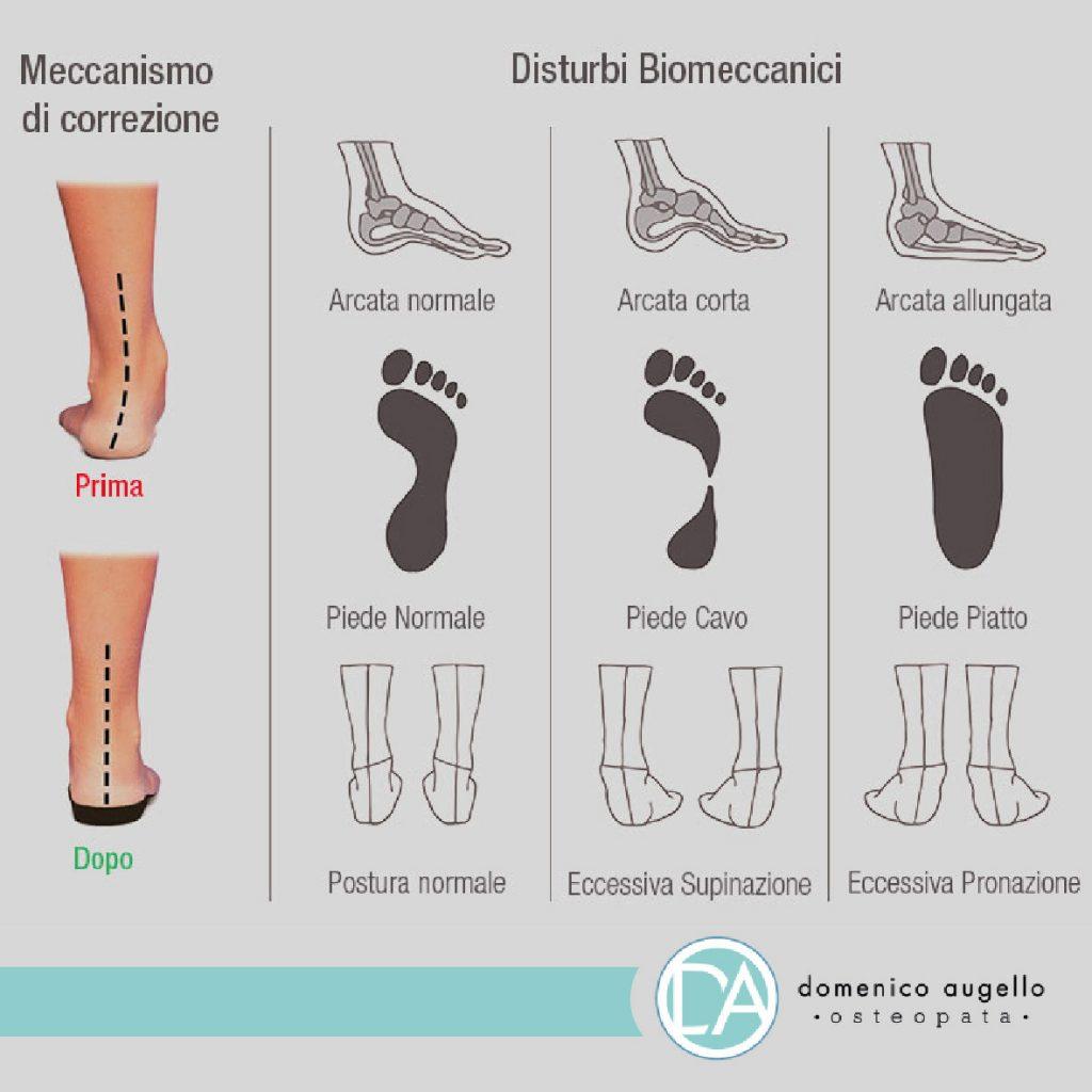 domenico-augello-osteopata-calascibetta